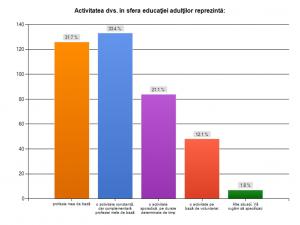 Raport asupra stării sistemului naţional de învăţământ
